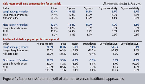 diversification strategies risk management techniques Recent literature shows that income diversification is an important strategy for  rural households to manage drought risk in arid and semiarid.
